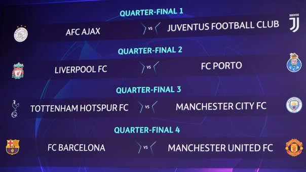 Champions League: Conoce los horarios de los partidos de los cuartos ...