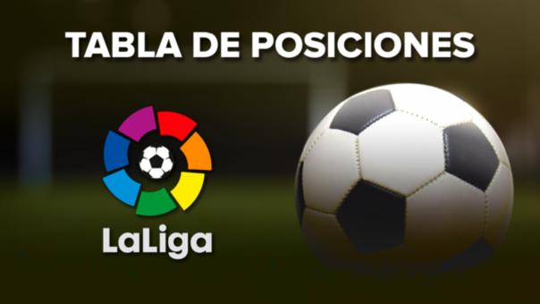 liga española 2018 tabla de posiciones