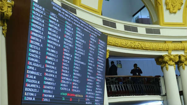 El Congreso le dio el voto de confianza a la propuesta del Ejecutivo