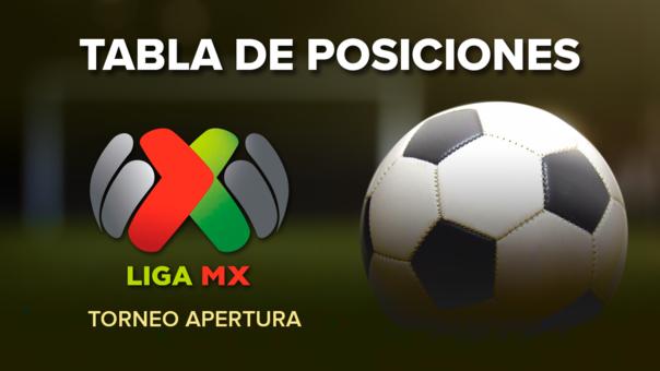 Tabla de posiciones del Apertura por la Liga MX