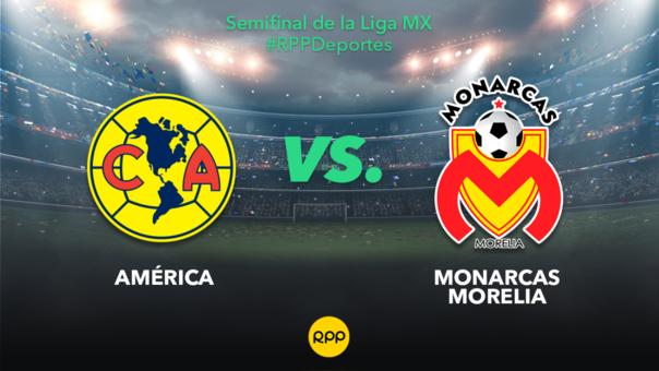 América vs. Monarcas Morelia