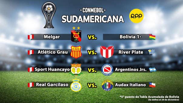 El calendario de los equipos peruanos e la Copa Sudamericana