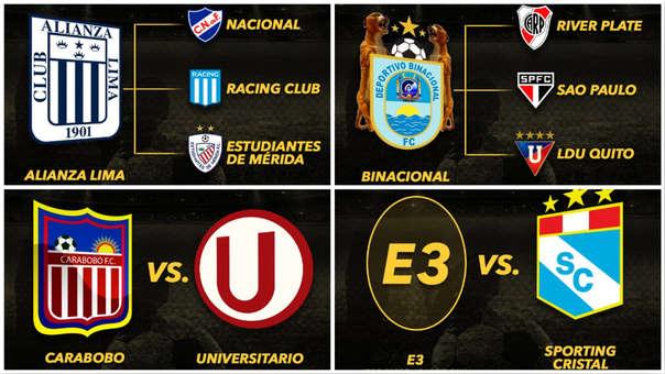 Así le fue a los peruanos en la Copa Libertadores 2020