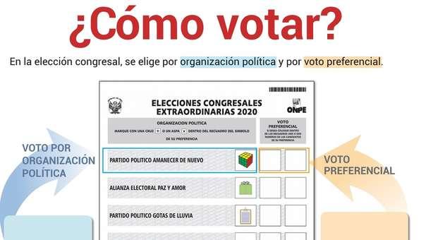 Las elecciones congresales se realizarán el próximo 26 de enero.