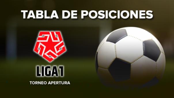 Tabla del Torneo Apertura por la Liga 1 Movistar.