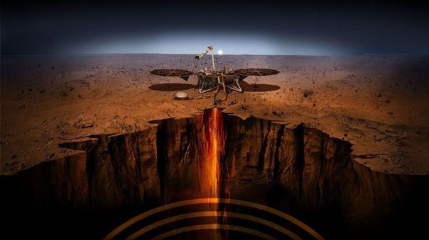 NASA Marte