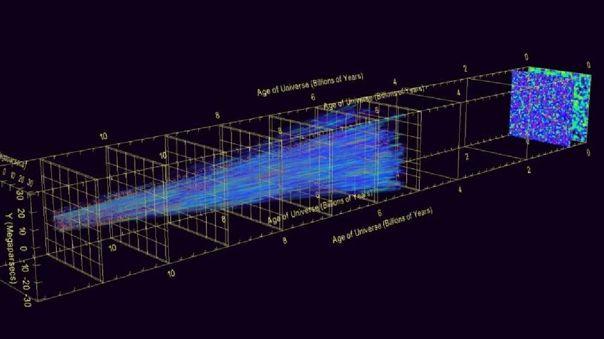 ¿Por qué no es uniforme la estructura del universo?