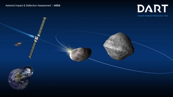 Una ilustración de la ambiciosa misión DART.