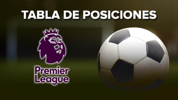 Tabla de posiciones de la Premier League