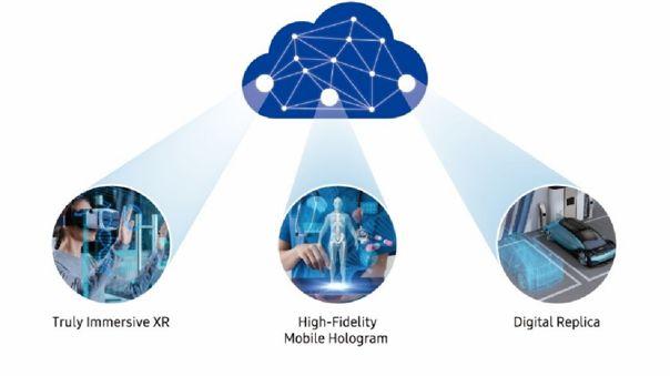 Hologramas de alta fidelidad entre las opciones que el 6G puede brindar.