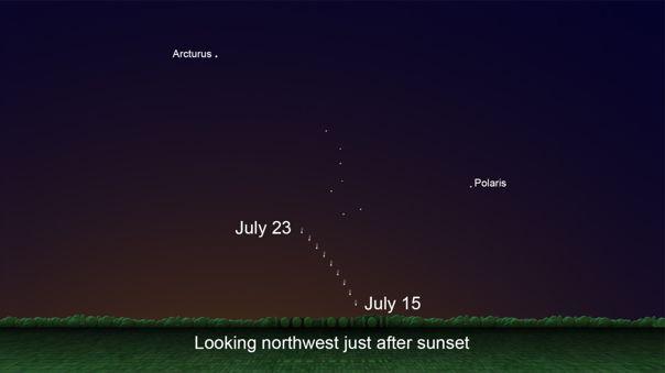 Trayectoria del cometa NEOWISE trazado por la NASA.