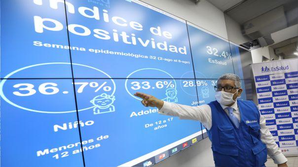 EsSalud pidió reforzar el mensaje de aislamiento social y uso de mascarillas en estos grupos etarios.