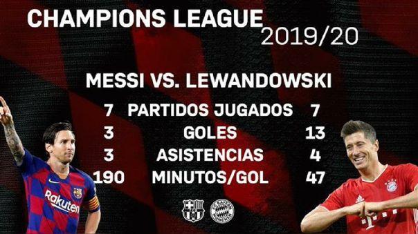 ¿Quién es favorito del partido por cuartos de final de la Champions League?