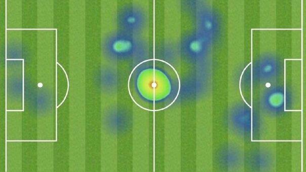 FC Barcelona vs Bayern Munich | El insólito mapa de calor de Luis Suárez y  la humillante estadística que arrojó | RPP Noticias