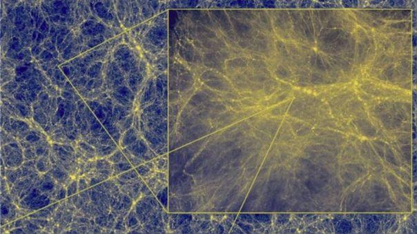 Mapa de densidad de materia oscura proyectado, creado mediante una simulación que mide 2.400 millones de años luz en cada lado.