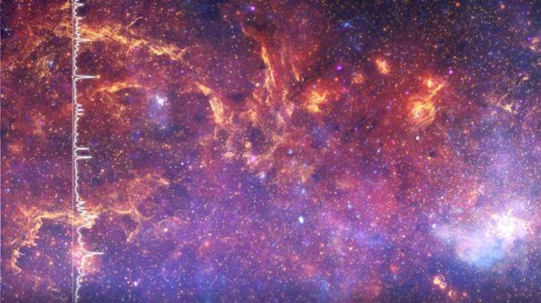 Traducción en sonido del centro de la Vía Láctea