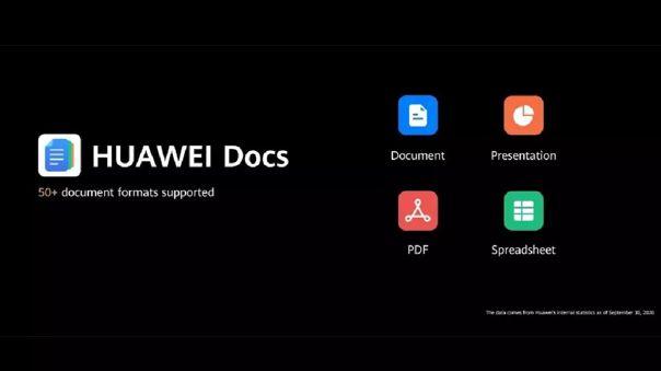 Huawei anuncia su propia suite de oficina