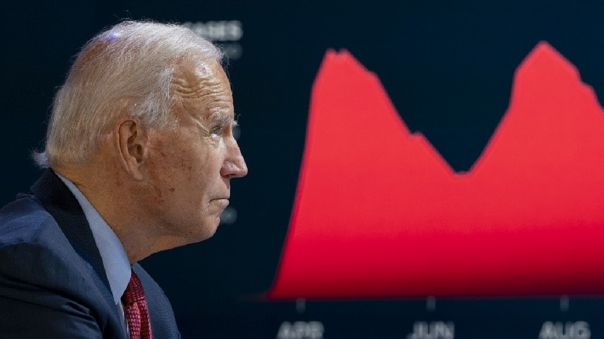 A seis días de las elecciones presidenciales, Biden está a tres puntos de Trump en Texas, un estado que no ganan los demócratas desde 1976.