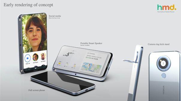 Este pudo ser el sucesor del Nokia N95.