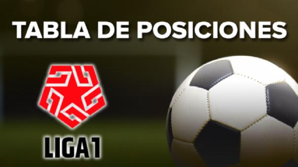 Tabla de Posiciones de la Fase 1 de la Liga 1 Betsson 2021