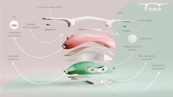 La propuesta innovadora peruana fue premiada en la Exposición Internacional de Inventos de Mujeres de Corea del Sur – KIWIE.