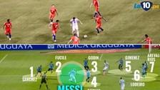 Video: foto de Lionel Messi ante Uruguay como en la Copa América se vuelve viral