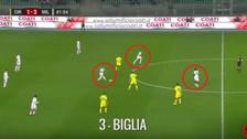 YouTube | Milan marcó un golazo tras 43 toques en el triunfo ante Chievo