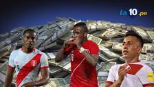 El valor económico del probable once de la Selección Peruana ante Nueva Zelanda