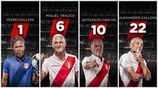¡Te sorprenderá!: así lucen los integrantes de la Selección Peruana tras pasar por el filtro que te envejece