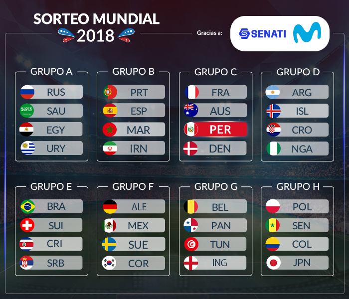 Todo sobre el sorteo de grupos del Mundial Rusia 2018 de este viernes